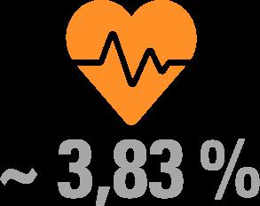 Geringe-Krankenquote